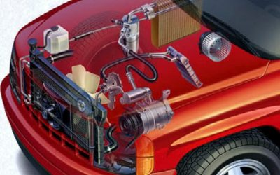 Automotive Air Conditioning (A/C) System Inspection